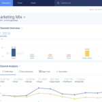 similarweb alternative